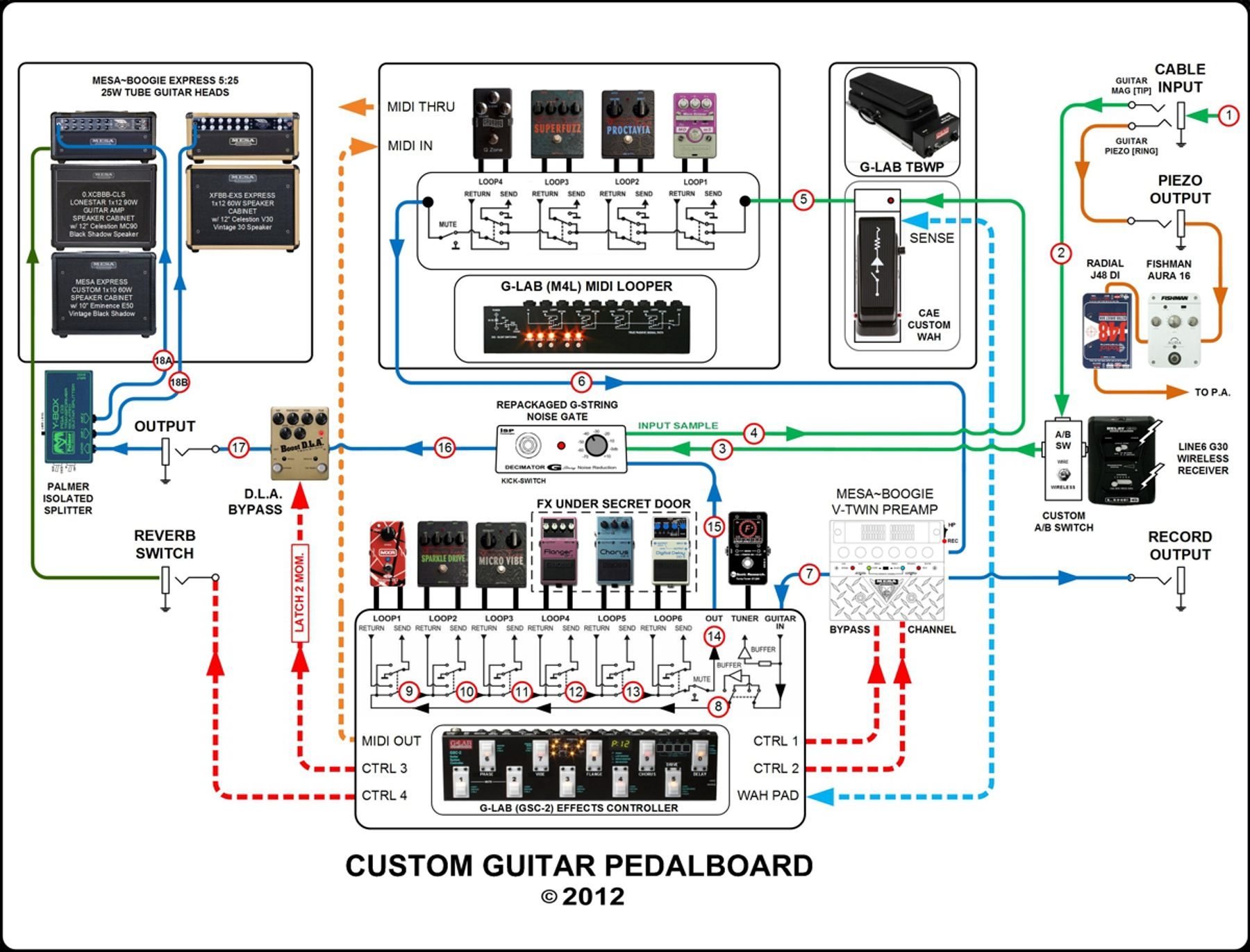 Loop pedal rig schematic electrical work wiring diagram v twin pedalboard rh stagecue com guitar effects schematics guitar effects schematics cheapraybanclubmaster