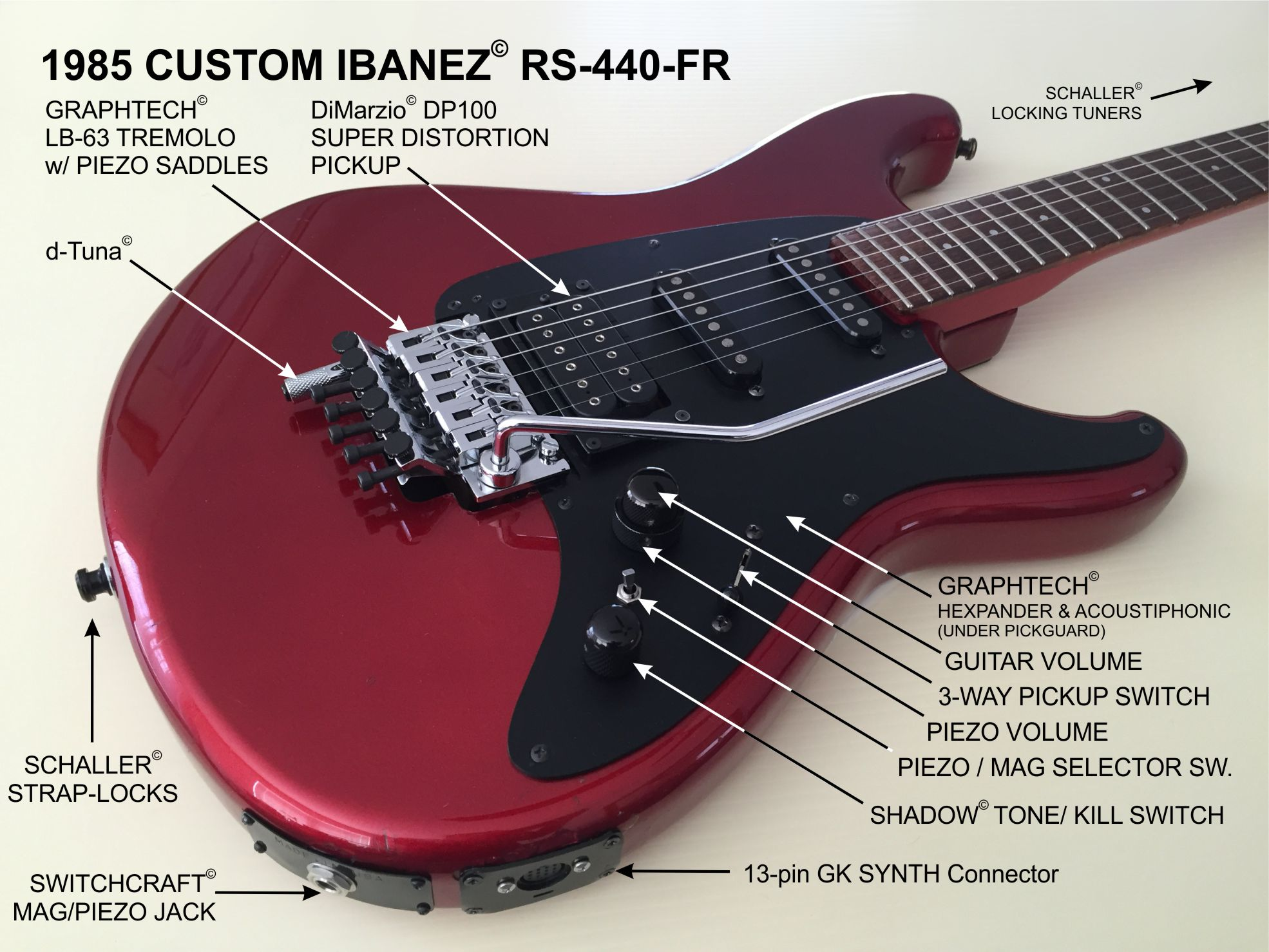 2wire humbucker wiring diagrams ibanez car engine diagram for Humbucker Pickup Wiring Diagram  2 Humbucker Wiring Diagrams A 2 Wire Humbucker Pickup Wiring Ibanez Les Paul Wiring Diagram