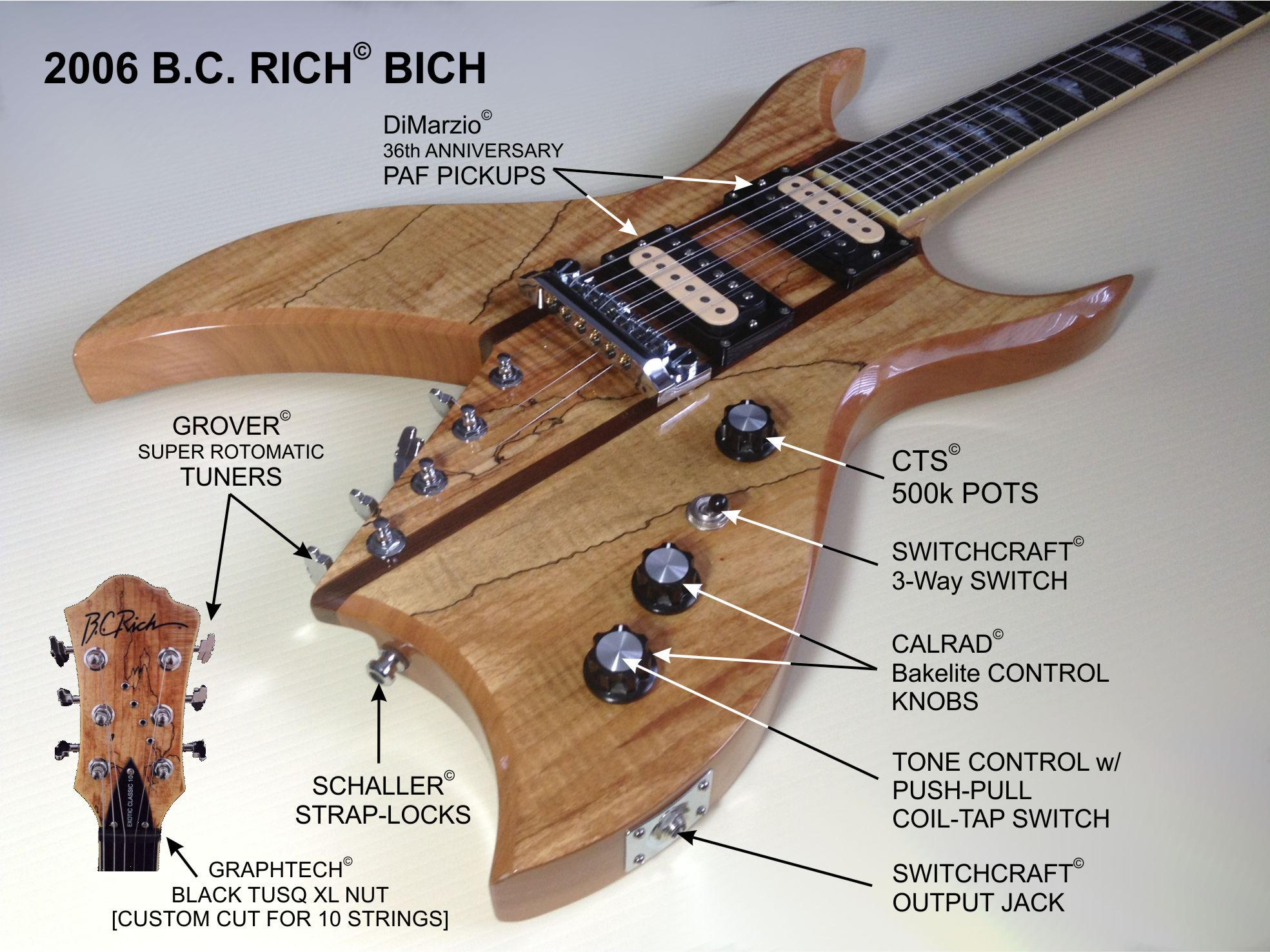 Awesome Stratocaster Wiring Mods Thin Tsb Lookup Square Viper Remote Start Wiring Hot Rod Wiring Diagram Download Old Les Paul 3 Pickup Wiring Fresh4pdt Switch Wiring GUITARS