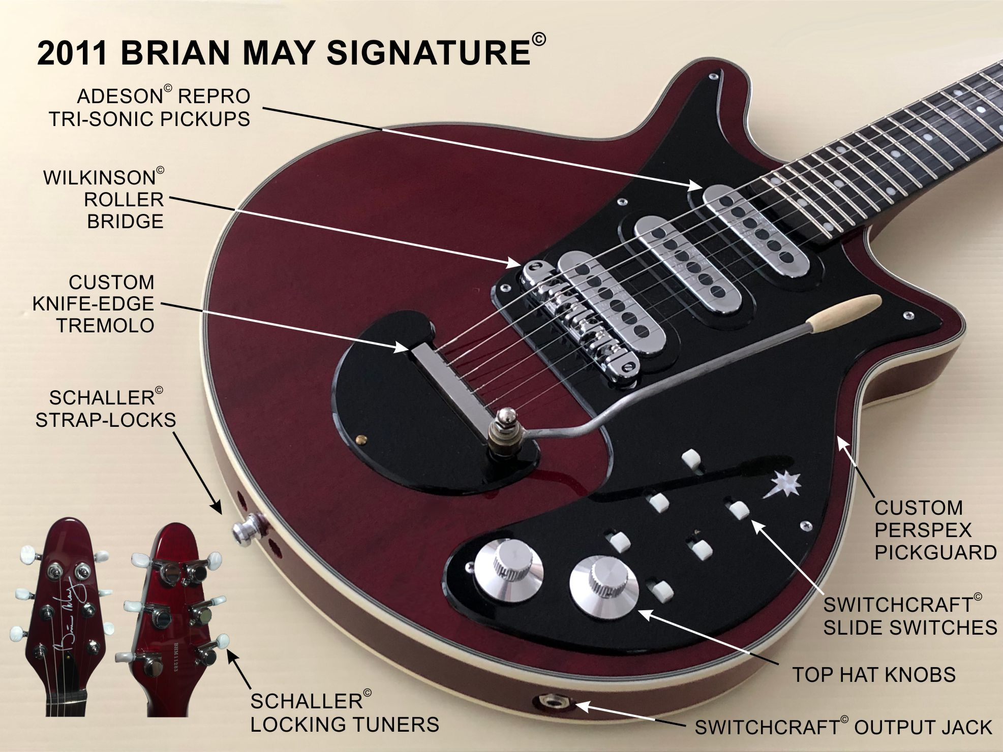 Brian May Wiring 3 Switches Schematic Diagrams Guitar Diagram Guitars For Way Switch And 2 Lights