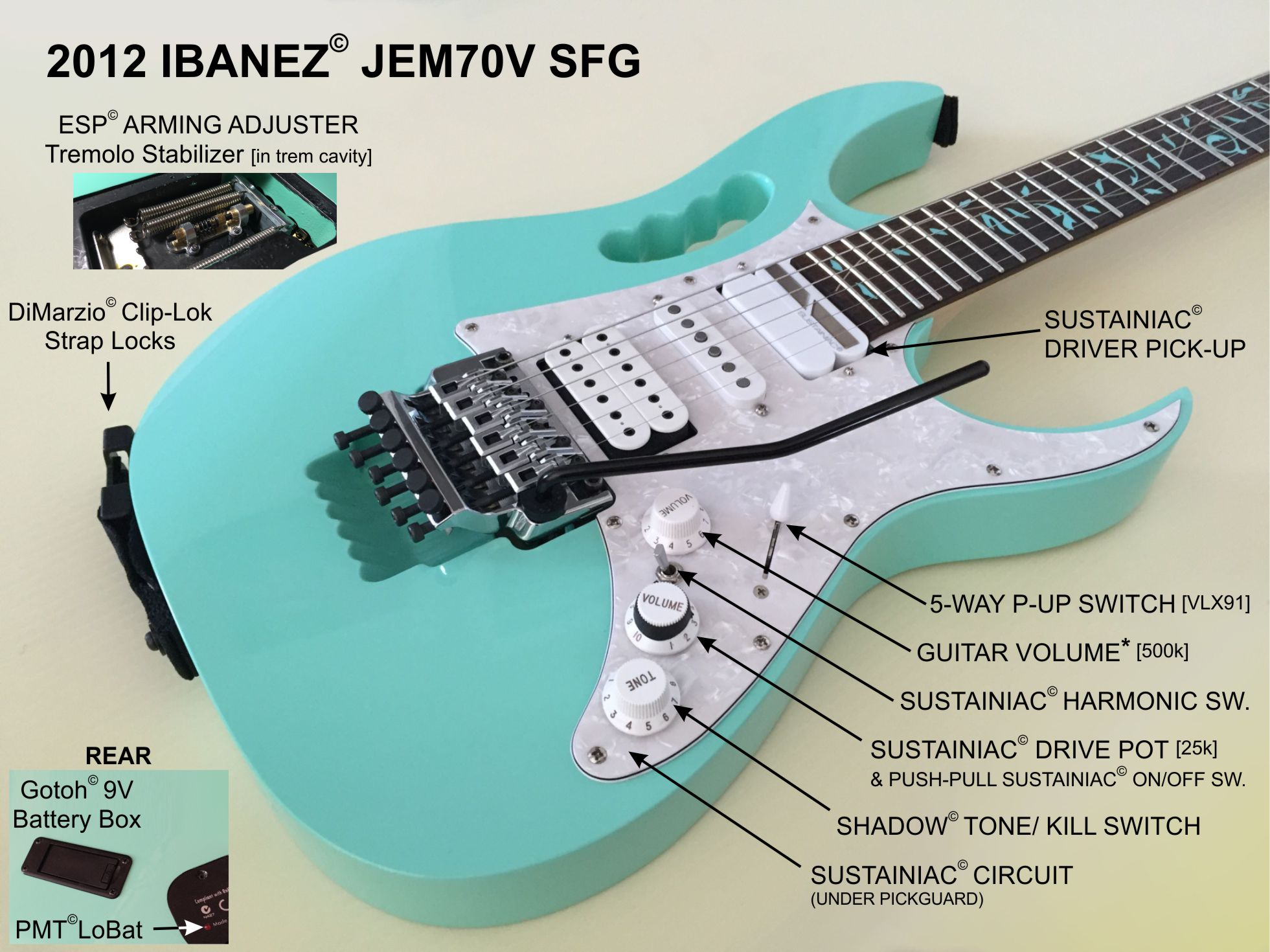 on ibanez 2622 wiring schematic