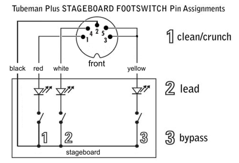 7 Pin Midi Wiring Schematic Trailer Connection Diagram Wire Hk Tubeman Plus Round Stageboard Sboard Sch
